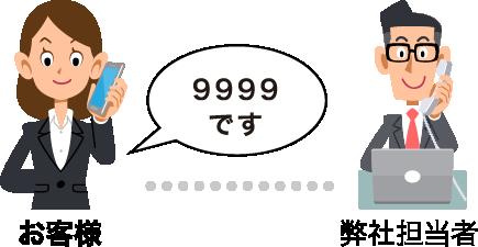 先程の4桁の数字をお電話口の担当者にお伝えください
